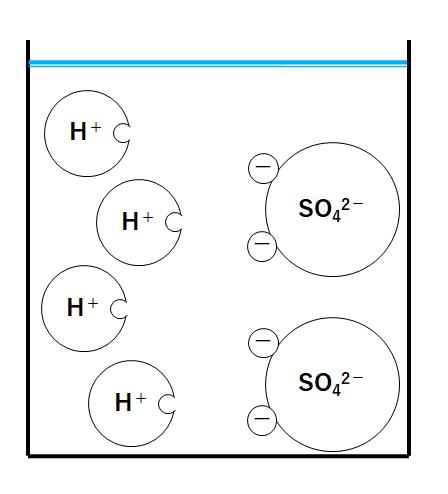 性質 ナトリウム 水 酸化